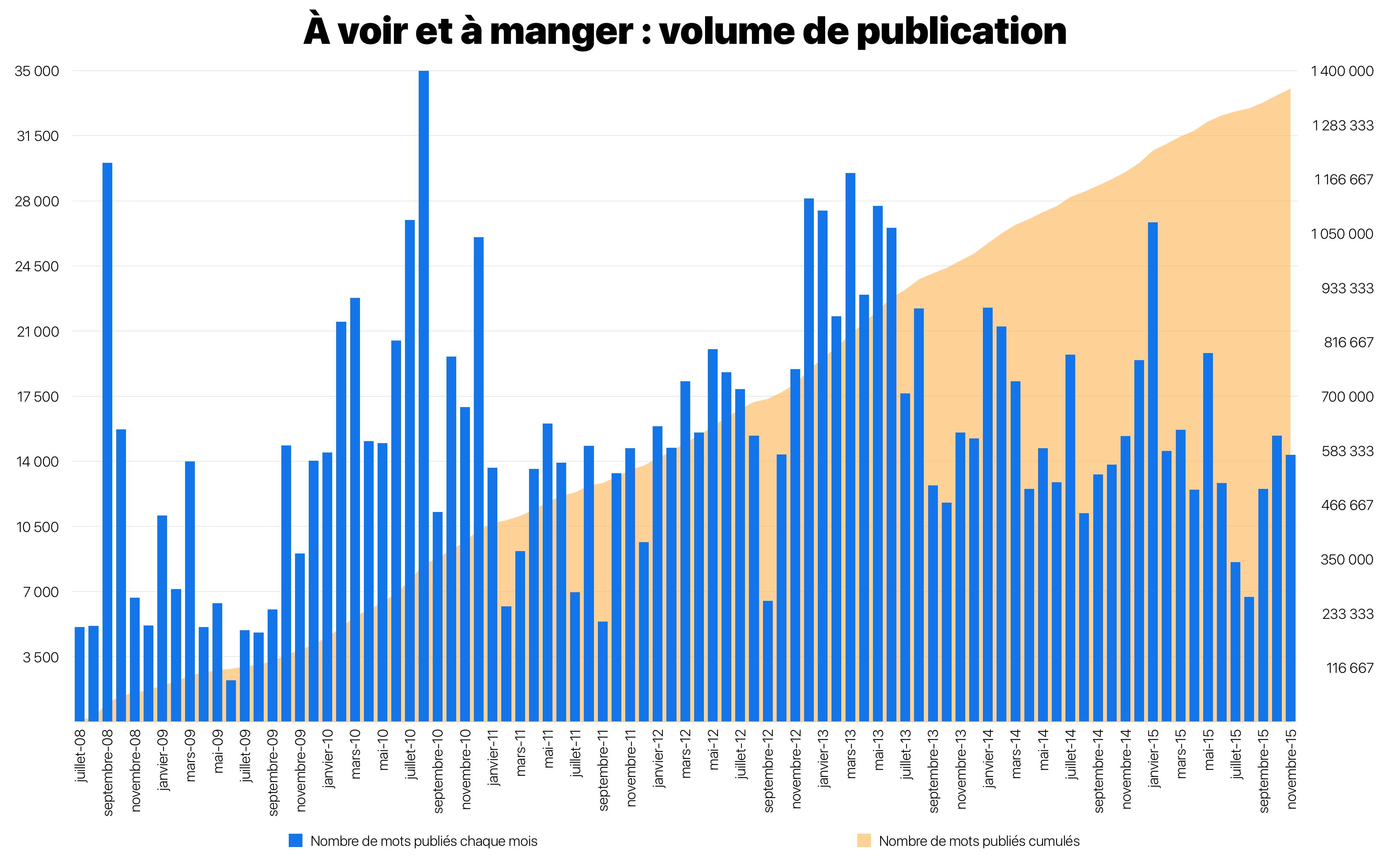 volume-publication.png